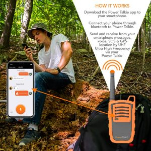 Off Grid Communication Device – Power Talkie